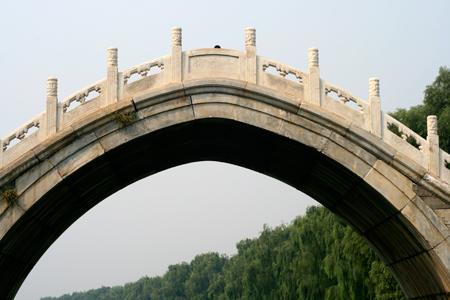 Templos-de-Pekin-V